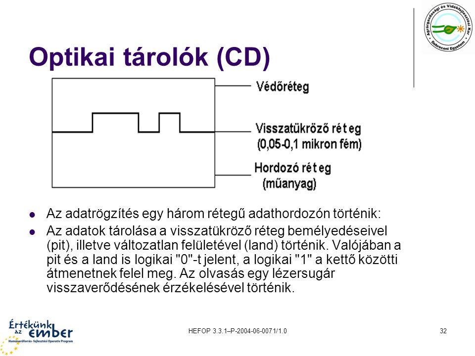 HEFOP 3.3.1–P-2004-06-0071/1.032 Optikai tárolók (CD) Az adatrögzítés egy három rétegű adathordozón történik: Az adatok tárolása a visszatükröző réteg bemélyedéseivel (pit), illetve változatlan felületével (land) történik.