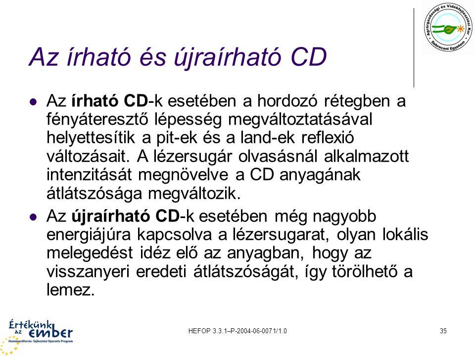 HEFOP 3.3.1–P-2004-06-0071/1.035 Az írható és újraírható CD Az írható CD-k esetében a hordozó rétegben a fényáteresztő lépesség megváltoztatásával hel
