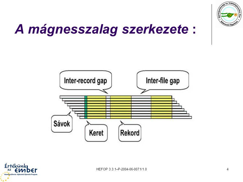 HEFOP 3.3.1–P-2004-06-0071/1.04 A mágnesszalag szerkezete :