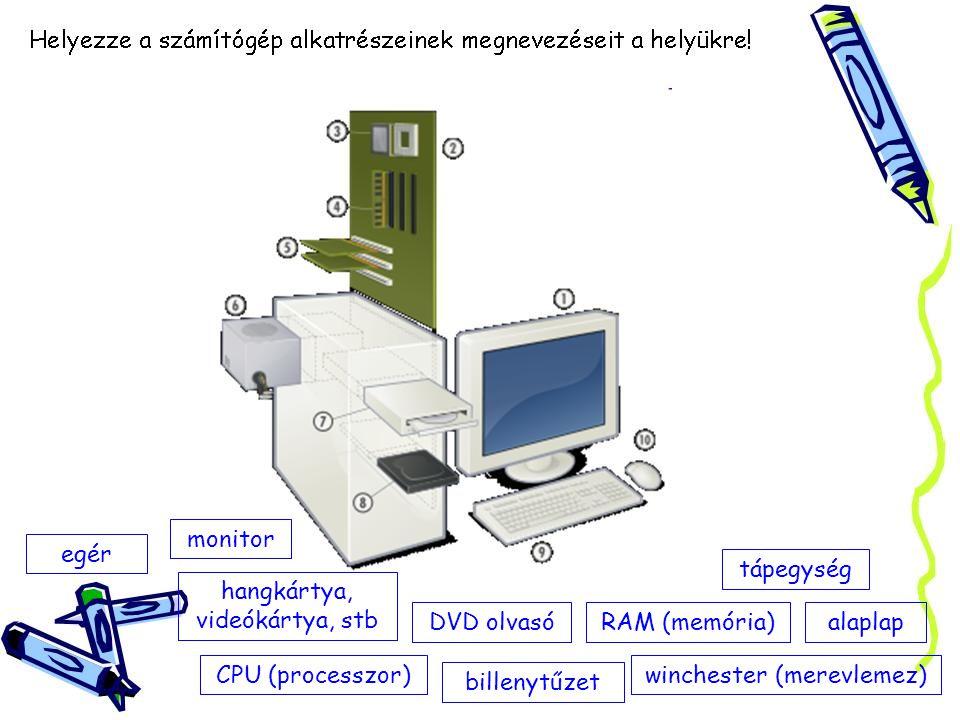 monitor alaplap CPU (processzor) RAM (memória) hangkártya, videókártya, stb tápegység DVD olvasó winchester (merevlemez) billenytűzet egér