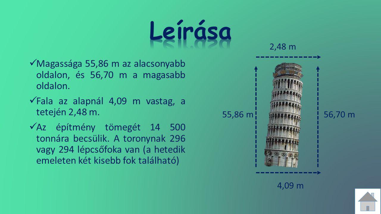 Magassága 55,86 m az alacsonyabb oldalon, és 56,70 m a magasabb oldalon.