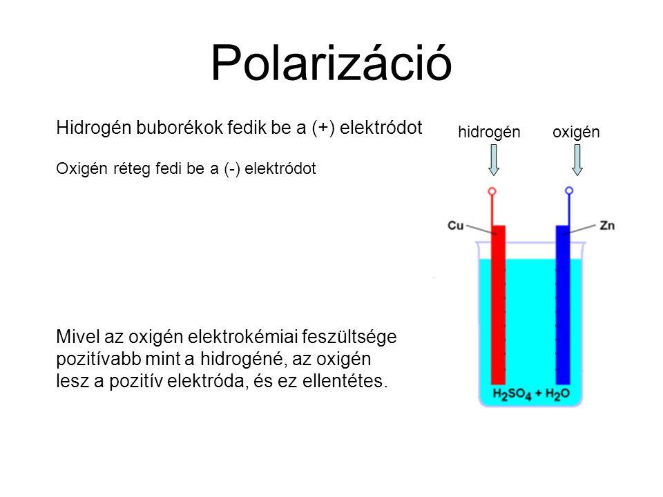 Polarizáció Hidrogén buborékok fedik be a (+) elektródot hidrogénoxigén Oxigén réteg fedi be a (-) elektródot Mivel az oxigén elektrokémiai feszültség