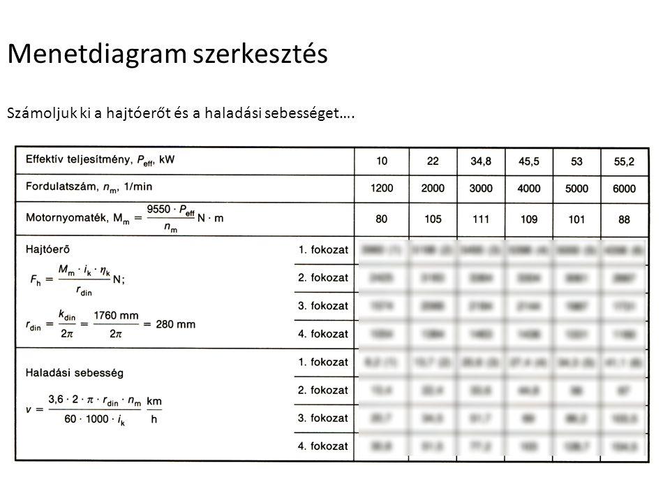 Menetdiagram szerkesztés Számoljuk ki a hajtóerőt és a haladási sebességet….