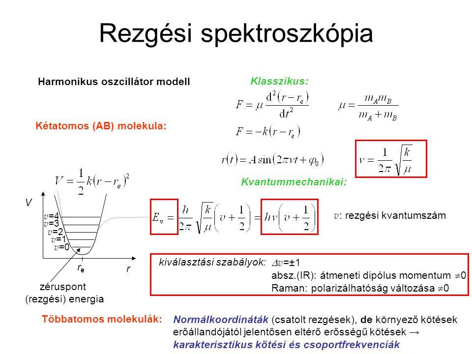 Rezgési spektroszkópia Harmonikus oszcillátor modell Kétatomos (AB) molekula: Klasszikus: Kvantummechanikai: kiválasztási szabályok: v : rezgési kvant