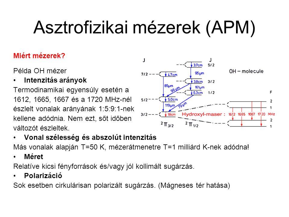 Asztrofizikai mézerek (APM) Miért mézerek? Példa OH mézer Intenzitás arányok Termodinamikai egyensúly esetén a 1612, 1665, 1667 és a 1720 MHz-nél észl