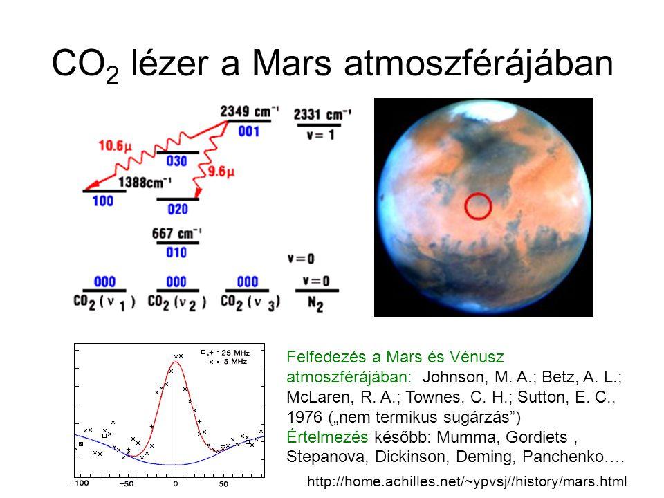 CO 2 lézer a Mars atmoszférájában Felfedezés a Mars és Vénusz atmoszférájában: Johnson, M. A.; Betz, A. L.; McLaren, R. A.; Townes, C. H.; Sutton, E.
