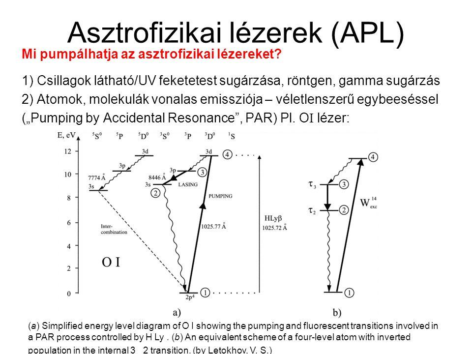 Asztrofizikai lézerek (APL) Mi pumpálhatja az asztrofizikai lézereket? 1) Csillagok látható/UV feketetest sugárzása, röntgen, gamma sugárzás 2) Atomok
