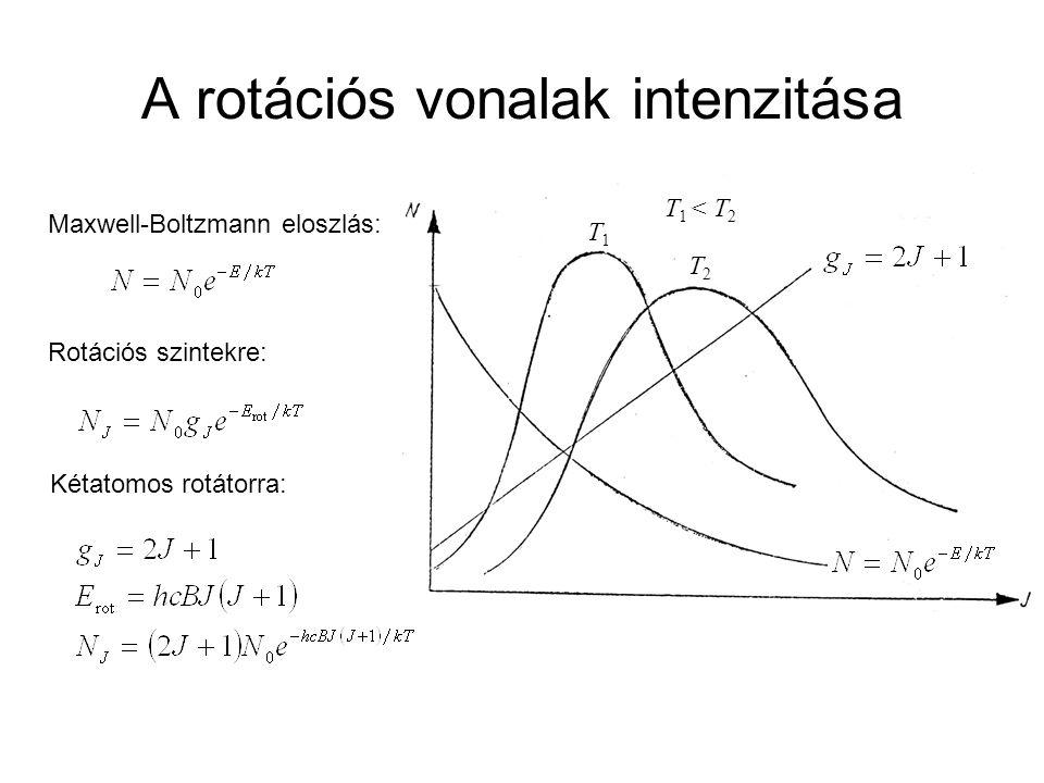 Forgási spektroszkópia: Többatomos merev pörgettyűk Pörgettyű- típus Tehetetlenségi momentumok TermértékekSzerkezetPélda lineárisI a =0, I b =I c BJ(J+1)lineárisHCl, N 2, CO 2 gömbiIa=Ib=IcIa=Ib=Ic BJ(J+1)tetraéder, oktaéder, … CH 4, SF 6 szimmetrikus  lapított Ia=Ib<IcIa=Ib<Ic BJ(J+1) +K 2 (C  B) egy C n (n  3) tengely CHCl 3, C 6 H 6 szimmetrikus  nyújtott Ia<Ib=IcIa<Ib=Ic BJ(J+1) +K 2 (A  B) egy C n (n  3) tengely CH 3 Cl, C 2 H 6 aszimmetrikusIa<Ib<IcIa<Ib<Ic J, K, L kvantumszámok nincs C n (n  3) tengely H 2 O, H 2 O 2, CH 3 OH J=K, K+1, K+2, …