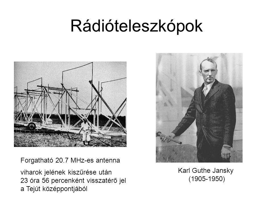 Rádióteleszkópok Forgatható 20.7 MHz-es antenna viharok jelének kiszűrése után 23 óra 56 percenként visszatérő jel a Tejút középpontjából Karl Guthe J
