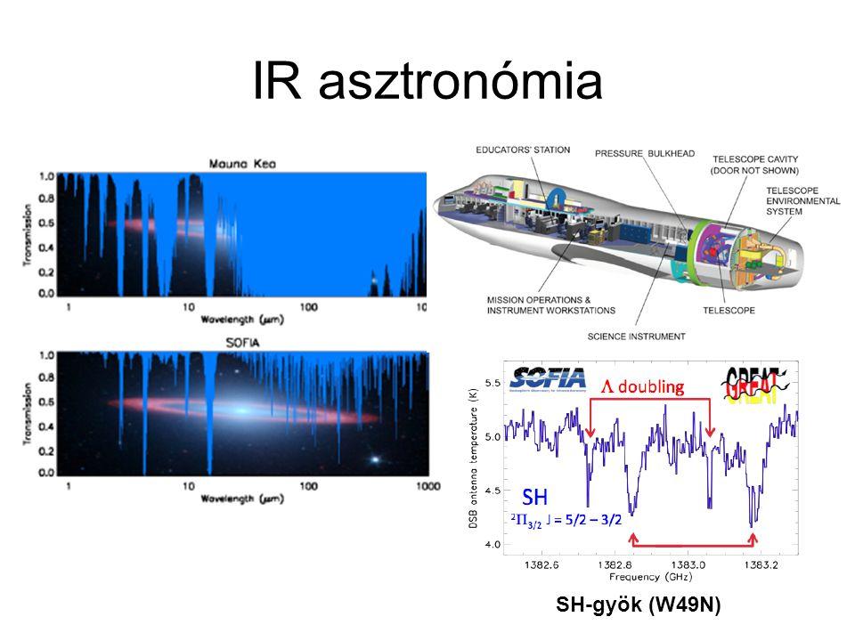 IR asztronómia SH-gyök (W49N)