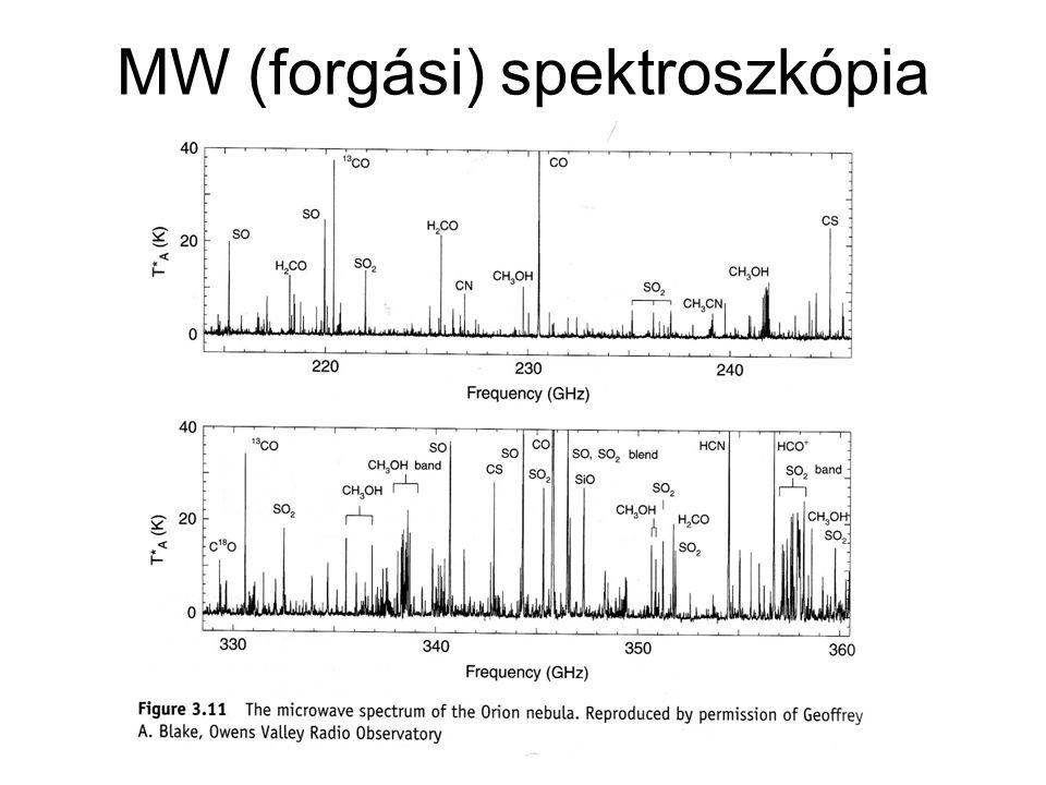Diffúz csillagközi sávok (Diffuse Interstellar Bands, DIBs) Több, mint 100 azonosítatlan átmenet az UV, látható és a közeli IR tartományban Lehetséges eredet: - poliaromás szénhidrogének (PAHs) - poliaromás nitrogén heterociklusok (PANHs) - fullerének, nanocsövek - lineáris szénláncok