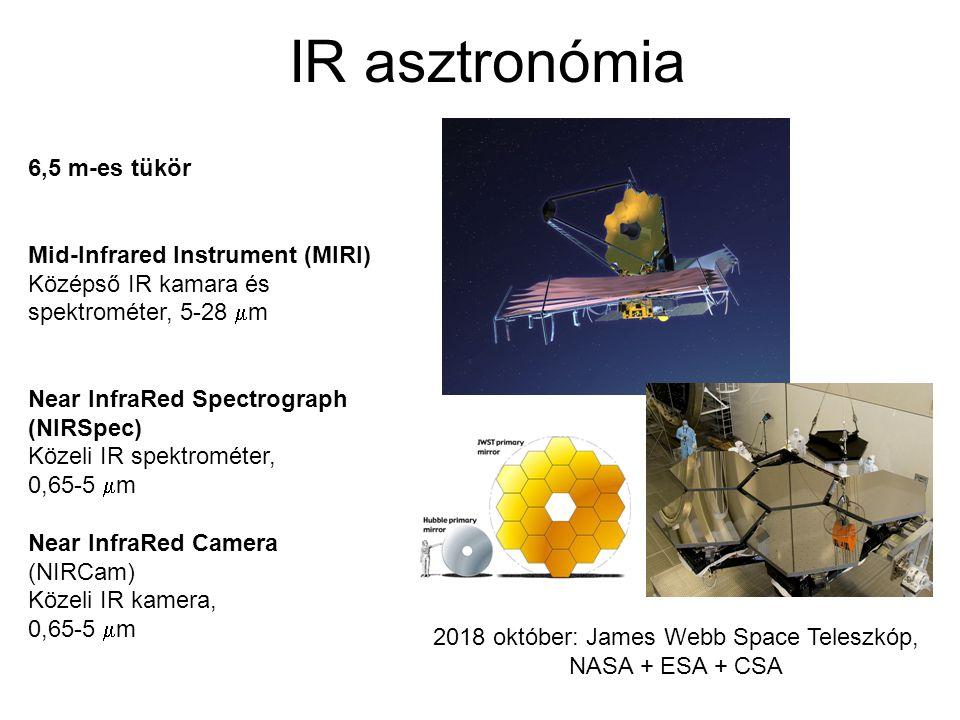 IR asztronómia 2018 október: James Webb Space Teleszkóp, NASA + ESA + CSA 6,5 m-es tükör Mid-Infrared Instrument (MIRI) Középső IR kamara és spektromé