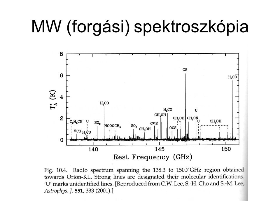 Spektrumok értékelése Doppler eltolódás korrigálása Eltérő források kiszűrése Sávsorozatok (J) Izotopomerek Kiválasztási szabályok Környezeti hatások analizálása