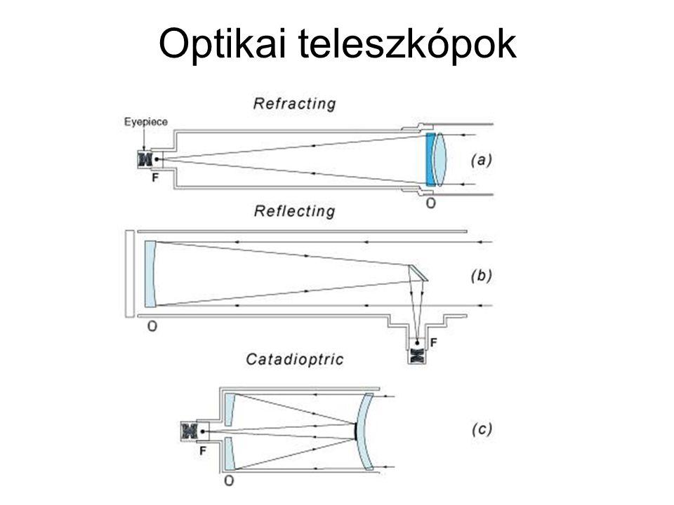 Optikai teleszkópok
