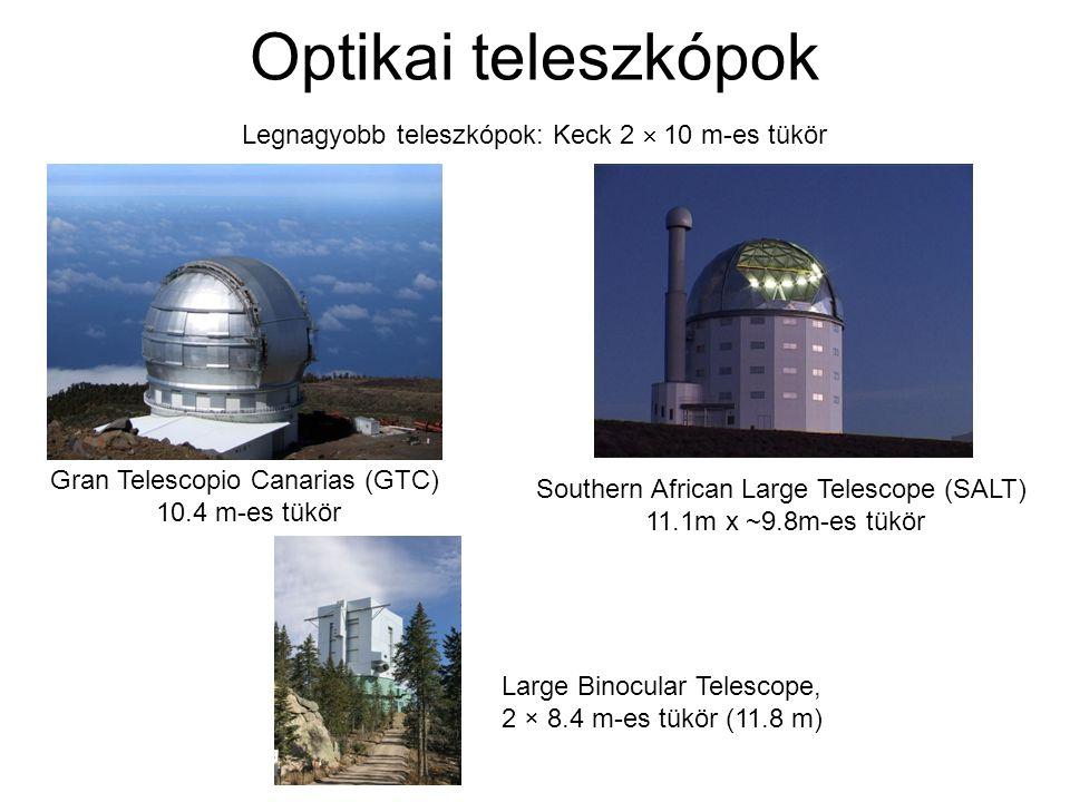 Legnagyobb teleszkópok: Keck 2  10 m-es tükör Gran Telescopio Canarias (GTC) 10.4 m-es tükör Southern African Large Telescope (SALT) 11.1m x ~9.8m-es