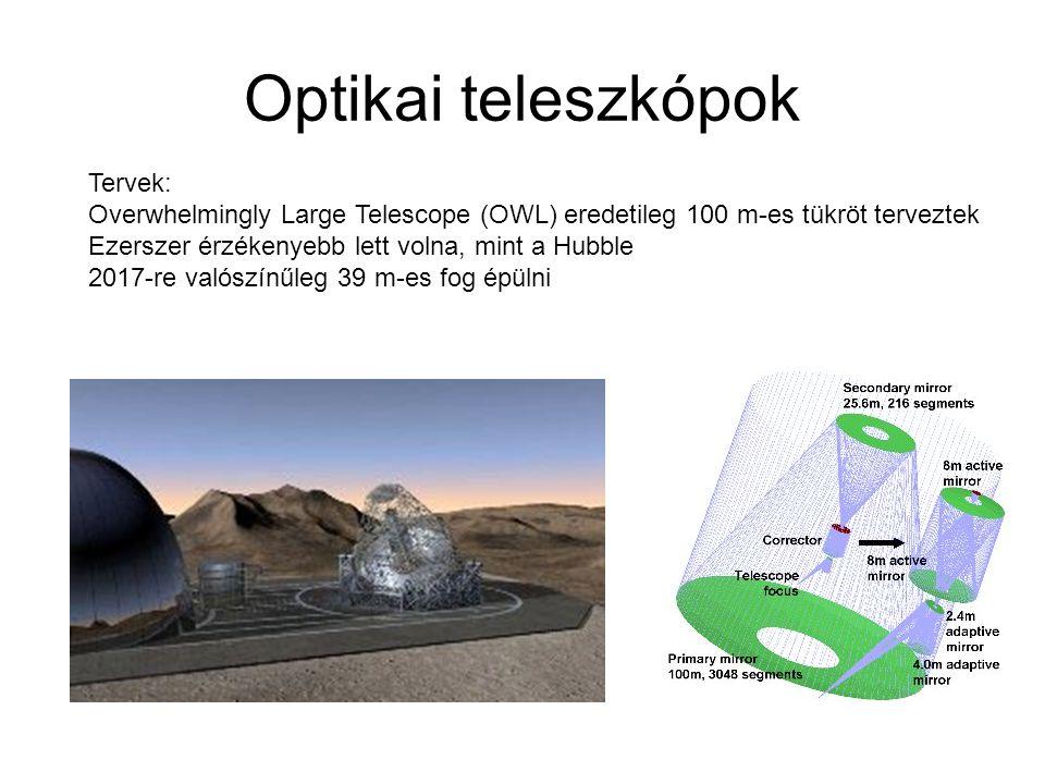 Optikai teleszkópok Tervek: Overwhelmingly Large Telescope (OWL) eredetileg 100 m-es tükröt terveztek Ezerszer érzékenyebb lett volna, mint a Hubble 2