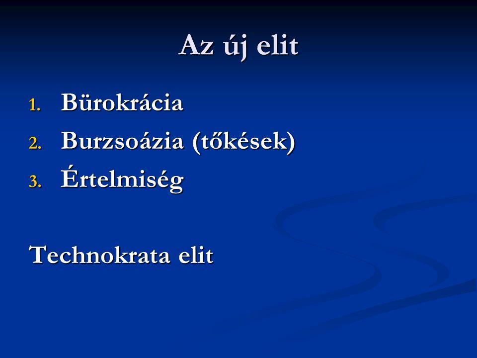 Az új elit 1. Bürokrácia 2. Burzsoázia (tőkések) 3. Értelmiség Technokrata elit
