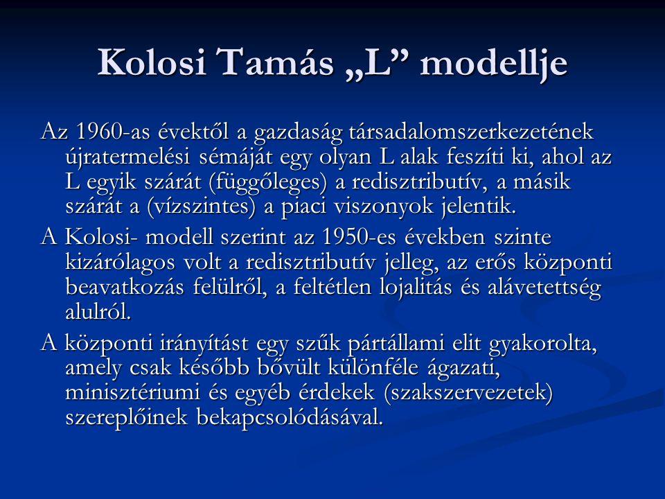 """Kolosi Tamás """"L modellje Az 1960-as évektől a gazdaság társadalomszerkezetének újratermelési sémáját egy olyan L alak feszíti ki, ahol az L egyik szárát (függőleges) a redisztributív, a másik szárát a (vízszintes) a piaci viszonyok jelentik."""