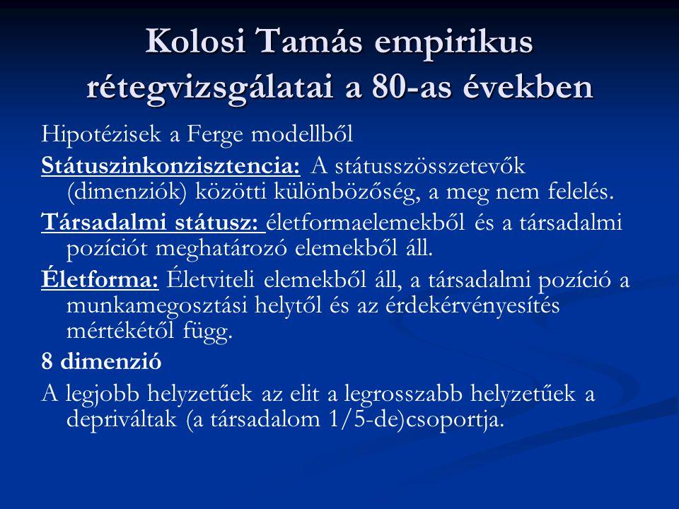 Kolosi Tamás empirikus rétegvizsgálatai a 80-as években Hipotézisek a Ferge modellből Státuszinkonzisztencia: A státusszösszetevők (dimenziók) közötti különbözőség, a meg nem felelés.