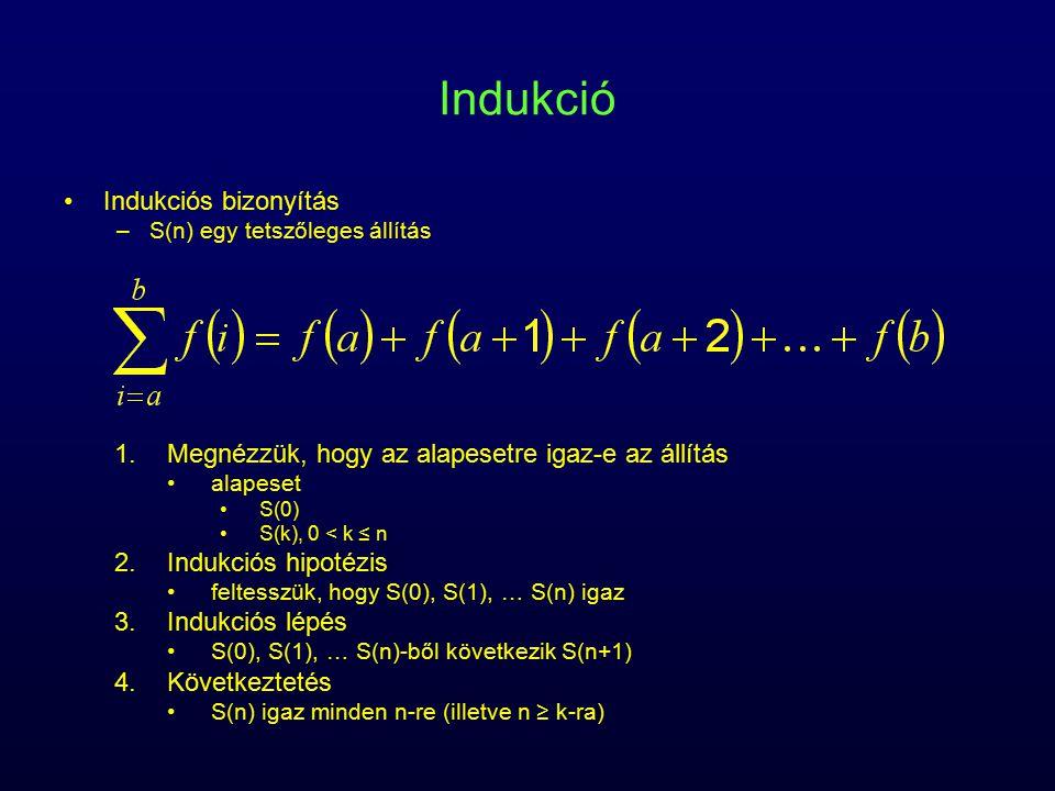 Indukció Indukciós bizonyítás –S(n) egy tetszőleges állítás 1.Megnézzük, hogy az alapesetre igaz-e az állítás alapeset S(0) S(k), 0 < k ≤ n 2.Indukciós hipotézis feltesszük, hogy S(0), S(1), … S(n) igaz 3.Indukciós lépés S(0), S(1), … S(n)-ből következik S(n+1) 4.Következtetés S(n) igaz minden n-re (illetve n ≥ k-ra)