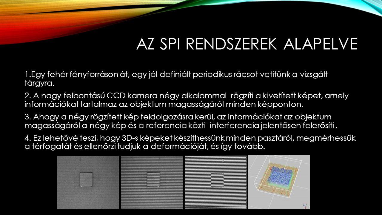 1.Egy fehér fényforráson át, egy jól definiált periodikus rácsot vetítünk a vizsgált tárgyra. 2. A nagy felbontású CCD kamera négy alkalommal rögzíti