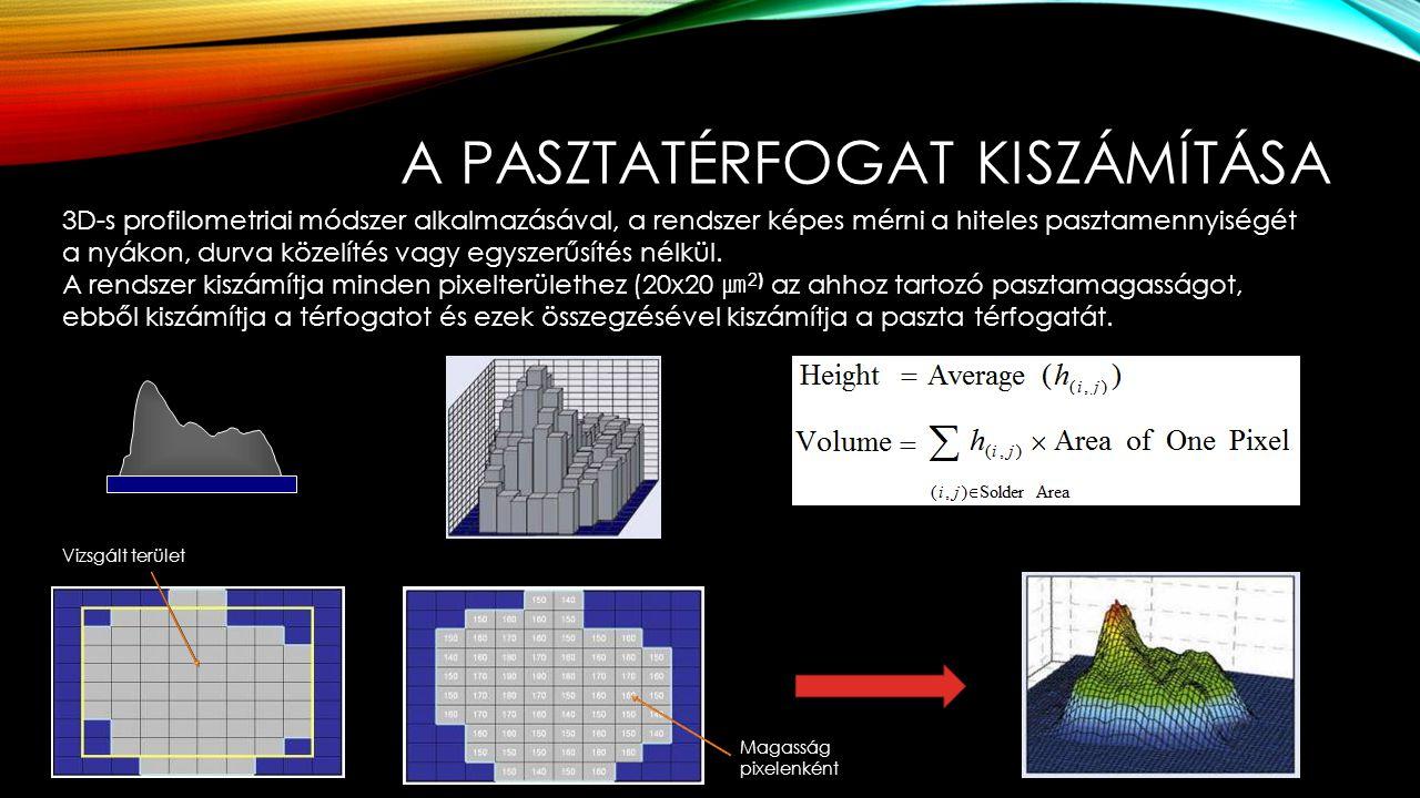 A PASZTATÉRFOGAT KISZÁMÍTÁSA 3D-s profilometriai módszer alkalmazásával, a rendszer képes mérni a hiteles pasztamennyiségét a nyákon, durva közelítés