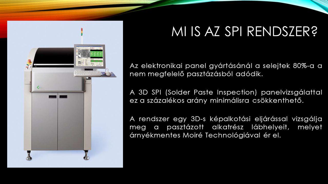 MI IS AZ SPI RENDSZER? Az elektronikai panel gyártásánál a selejtek 80%-a a nem megfelelő pasztázásból adódik. A 3D SPI (Solder Paste Inspection) pane