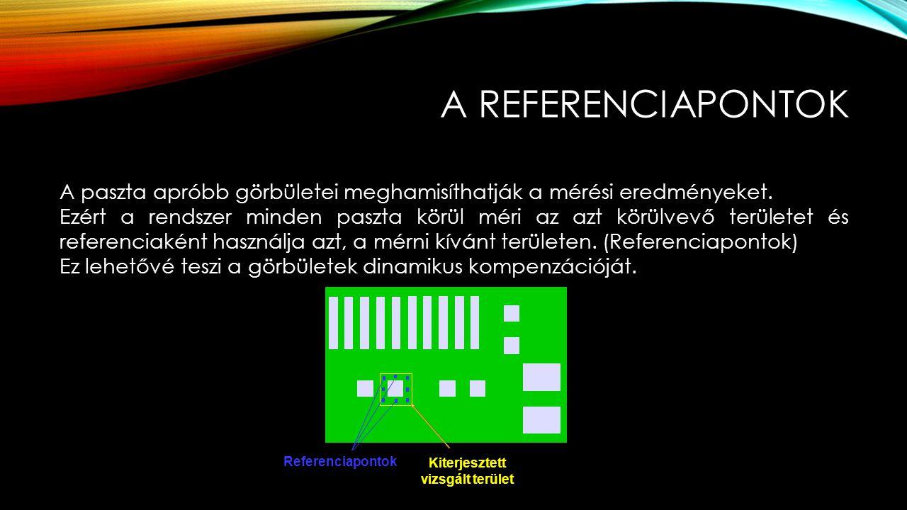 A REFERENCIAPONTOK Referenciapontok A paszta apróbb görbületei meghamisíthatják a mérési eredményeket. Ezért a rendszer minden paszta körül méri az az