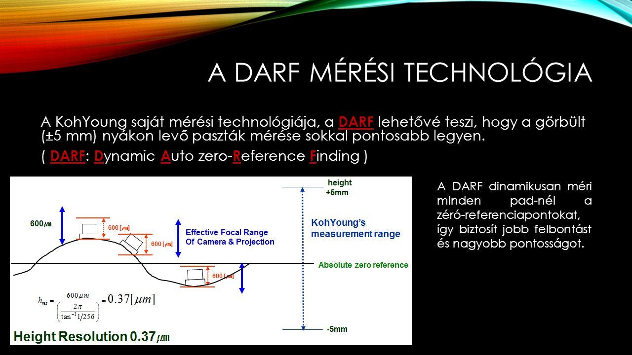 A DARF MÉRÉSI TECHNOLÓGIA A KohYoung saját mérési technológiája, a DARF lehetővé teszi, hogy a görbült (±5 mm) nyákon levő paszták mérése sokkal ponto