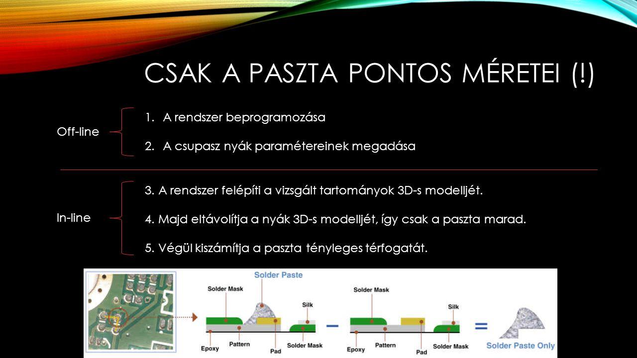 CSAK A PASZTA PONTOS MÉRETEI (!) 3. A rendszer felépíti a vizsgált tartományok 3D-s modelljét. 4. Majd eltávolítja a nyák 3D-s modelljét, így csak a p