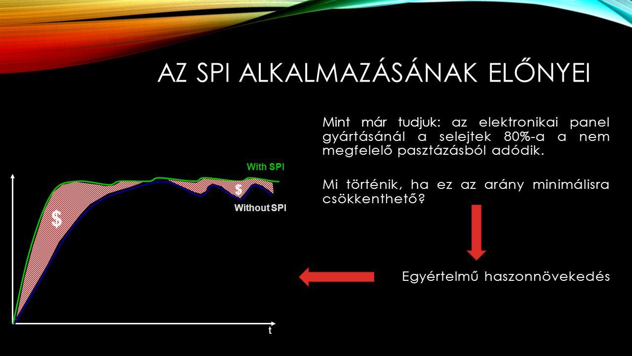 A REFERENCIAPONTOK Referenciapontok A paszta apróbb görbületei meghamisíthatják a mérési eredményeket.
