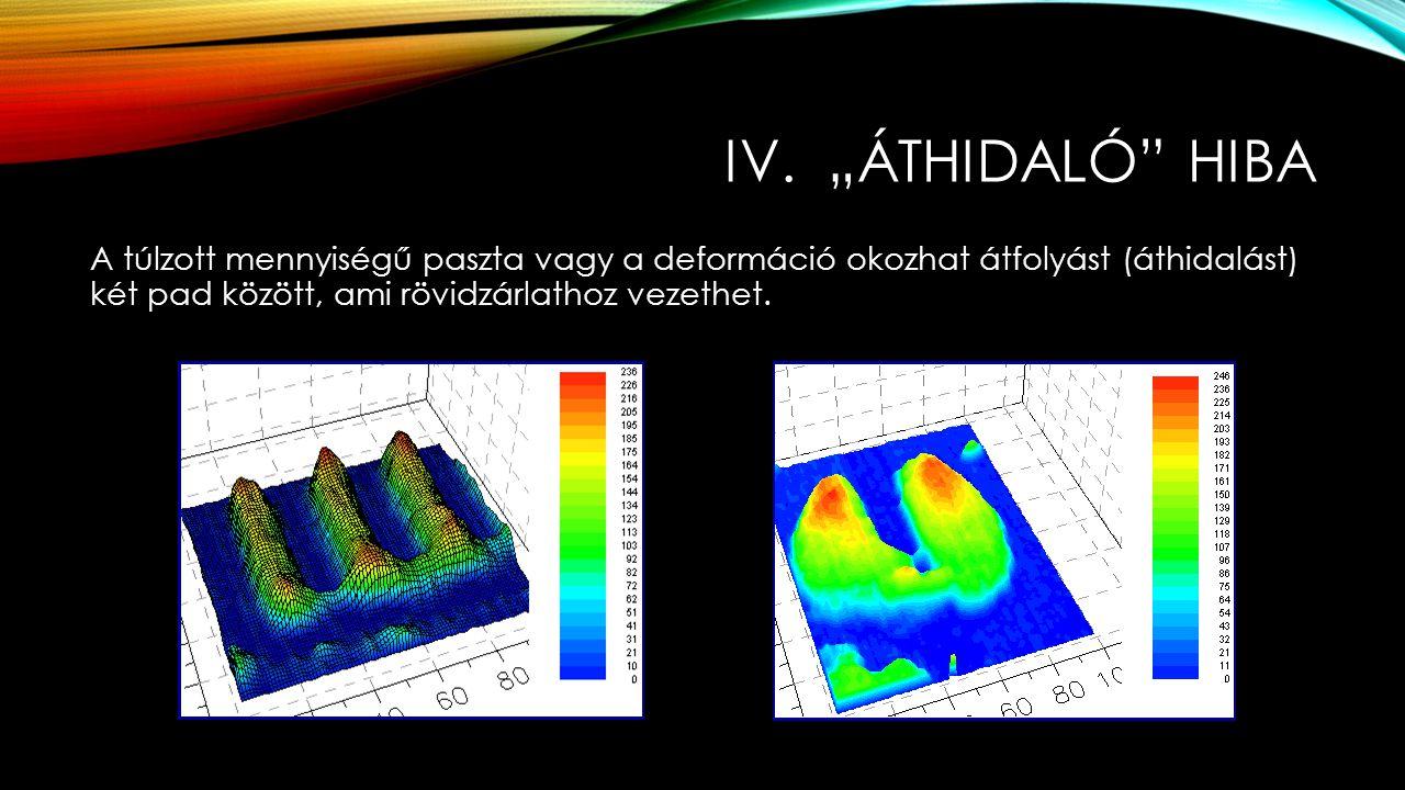 """IV. """"ÁTHIDALÓ"""" HIBA A túlzott mennyiségű paszta vagy a deformáció okozhat átfolyást (áthidalást) két pad között, ami rövidzárlathoz vezethet."""