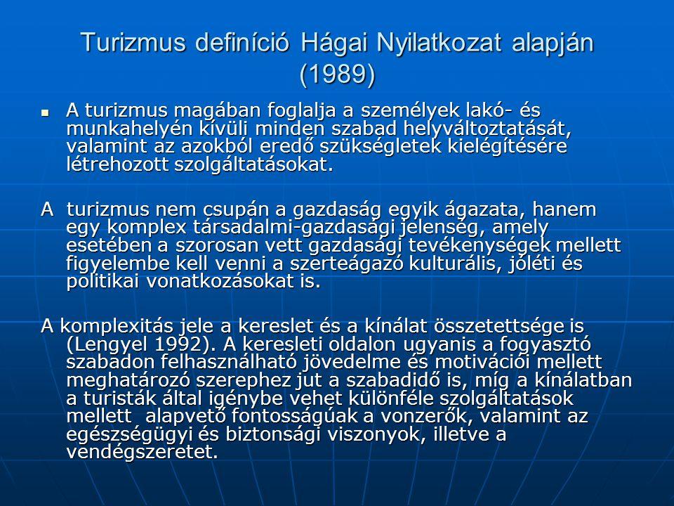 Turizmus definíció Hágai Nyilatkozat alapján (1989) A turizmus magában foglalja a személyek lakó- és munkahelyén kívüli minden szabad helyváltoztatásá