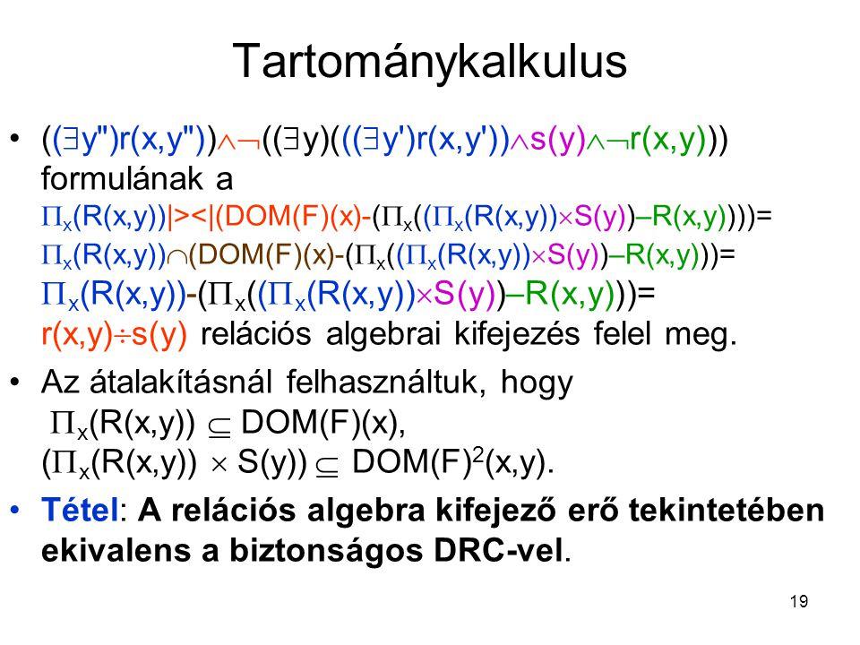 19 Tartománykalkulus ((  y )r(x,y ))  ((  y)(((  y )r(x,y ))  s(y)  r(x,y))) formulának a  x (R(x,y))|><|(DOM(F)(x)-(  x ((  x (R(x,y))  S(y))–R(x,y))))=  x (R(x,y))  (DOM(F)(x)-(  x ((  x (R(x,y))  S(y))–R(x,y)))=  x (R(x,y))-(  x ((  x (R(x,y))  S(y))–R(x,y)))= r(x,y)  s(y) relációs algebrai kifejezés felel meg.
