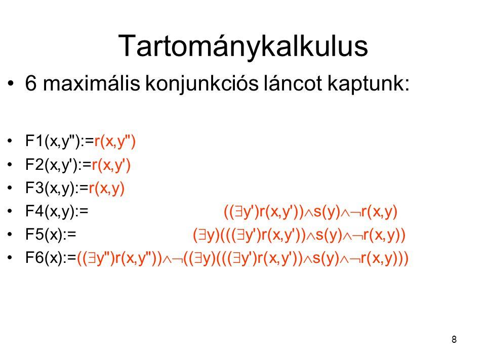 8 Tartománykalkulus 6 maximális konjunkciós láncot kaptunk: F1(x,y ):=r(x,y ) F2(x,y ):=r(x,y ) F3(x,y):=r(x,y) F4(x,y):= ((  y )r(x,y ))  s(y)  r(x,y) F5(x):= (  y)(((  y )r(x,y ))  s(y)  r(x,y)) F6(x):=((  y )r(x,y ))  ((  y)(((  y )r(x,y ))  s(y)  r(x,y)))