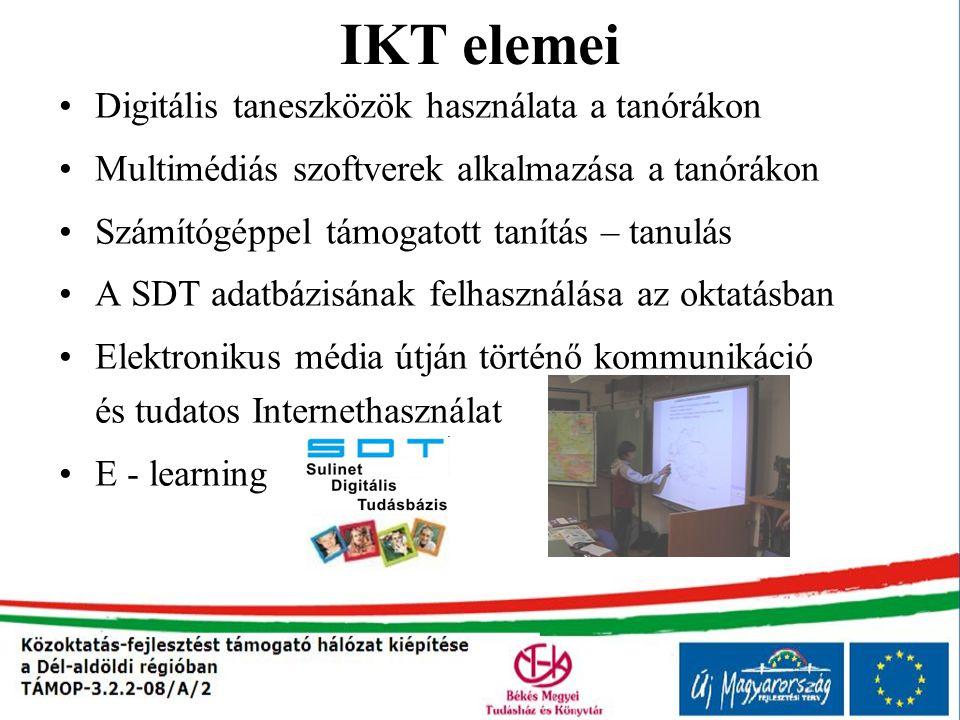 IKT elemei Digitális taneszközök használata a tanórákon Multimédiás szoftverek alkalmazása a tanórákon Számítógéppel támogatott tanítás – tanulás A SD