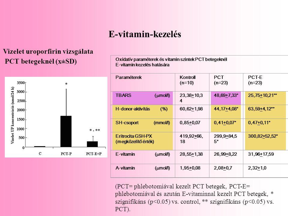 E-vitamin-kezelés Vizelet uroporfirin vizsgálata PCT betegeknél (x±SD) Oxidatív paraméterek és vitamin szintek PCT betegeknél E-vitamin kezelés hatásá