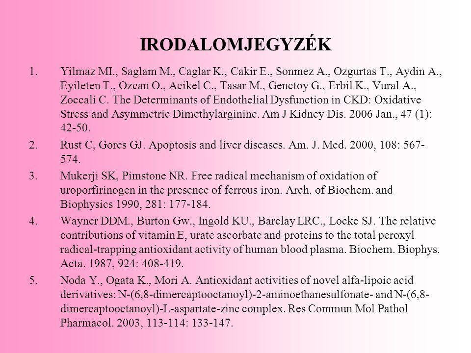 IRODALOMJEGYZÉK 1.Yilmaz MI., Saglam M., Caglar K., Cakir E., Sonmez A., Ozgurtas T., Aydin A., Eyileten T., Ozcan O., Acikel C., Tasar M., Genctoy G.