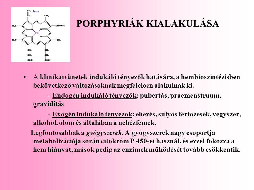 AKUT PORPHYRIÁK A porphyriák osztályozása a szerv szerint, ahol a hembioszintézis zavara a legkifejezettebb és a klinikai kép alapján történik.