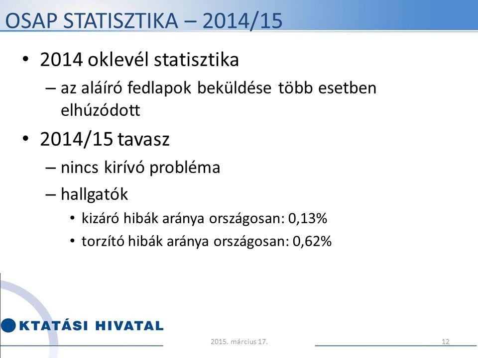 OSAP STATISZTIKA – 2014/15 2014 oklevél statisztika – az aláíró fedlapok beküldése több esetben elhúzódott 2014/15 tavasz – nincs kirívó probléma – ha