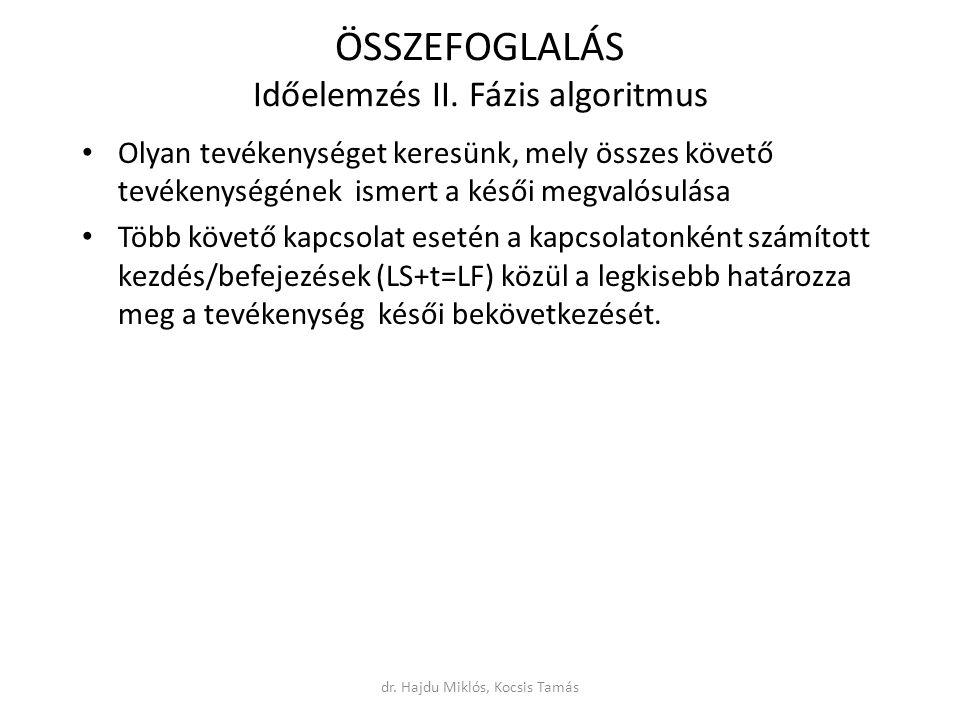 ÖSSZEFOGLALÁS Időelemzés II.
