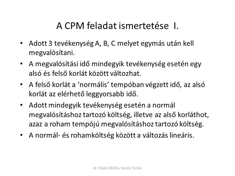 A CPM feladat ismertetése I.Adott 3 tevékenység A, B, C melyet egymás után kell megvalósítani.
