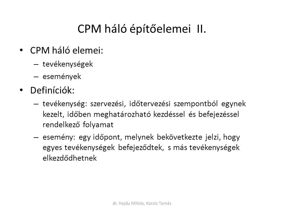 CPM háló elemei: – tevékenységek – események Definíciók: – tevékenység: szervezési, időtervezési szempontból egynek kezelt, időben meghatározható kezdéssel és befejezéssel rendelkező folyamat – esemény: egy időpont, melynek bekövetkezte jelzi, hogy egyes tevékenységek befejeződtek, s más tevékenységek elkezdődhetnek CPM háló építőelemei II.