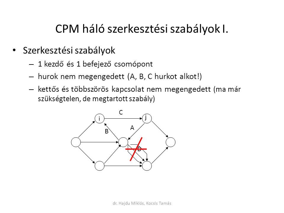 Szerkesztési szabályok – 1 kezdő és 1 befejező csomópont – hurok nem megengedett (A, B, C hurkot alkot!) – kettős és többszörös kapcsolat nem megengedett (ma már szükségtelen, de megtartott szabály) CPM háló szerkesztési szabályok I.