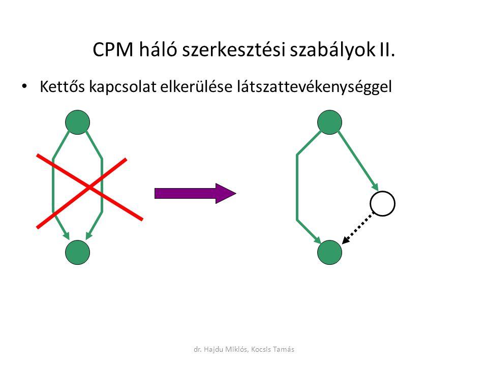 Kettős kapcsolat elkerülése látszattevékenységgel CPM háló szerkesztési szabályok II.