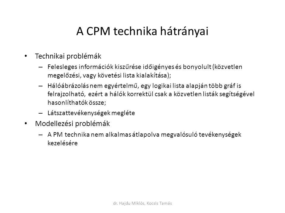 A CPM technika hátrányai Technikai problémák – Felesleges információk kiszűrése időigényes és bonyolult (közvetlen megelőzési, vagy követési lista kialakítása); – Hálóábrázolás nem egyértelmű, egy logikai lista alapján több gráf is felrajzolható, ezért a hálók korrektül csak a közvetlen listák segítségével hasonlíthatók össze; – Látszattevékenységek megléte Modellezési problémák – A PM technika nem alkalmas átlapolva megvalósuló tevékenységek kezelésére dr.