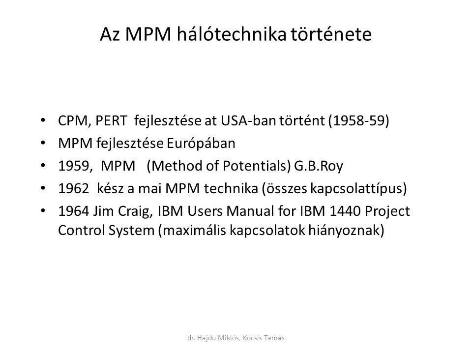 Az MPM hálótechnika története CPM, PERT fejlesztése at USA-ban történt (1958-59) MPM fejlesztése Európában 1959, MPM (Method of Potentials) G.B.Roy 1962 kész a mai MPM technika (összes kapcsolattípus) 1964 Jim Craig, IBM Users Manual for IBM 1440 Project Control System (maximális kapcsolatok hiányoznak) dr.