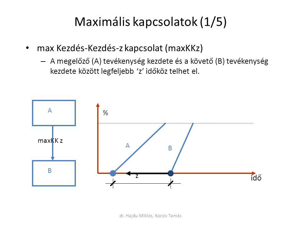 Maximális kapcsolatok (1/5) max Kezdés-Kezdés-z kapcsolat (maxKKz) – A megelőző (A) tevékenység kezdete és a követő (B) tevékenység kezdete között legfeljebb 'z' időköz telhet el.