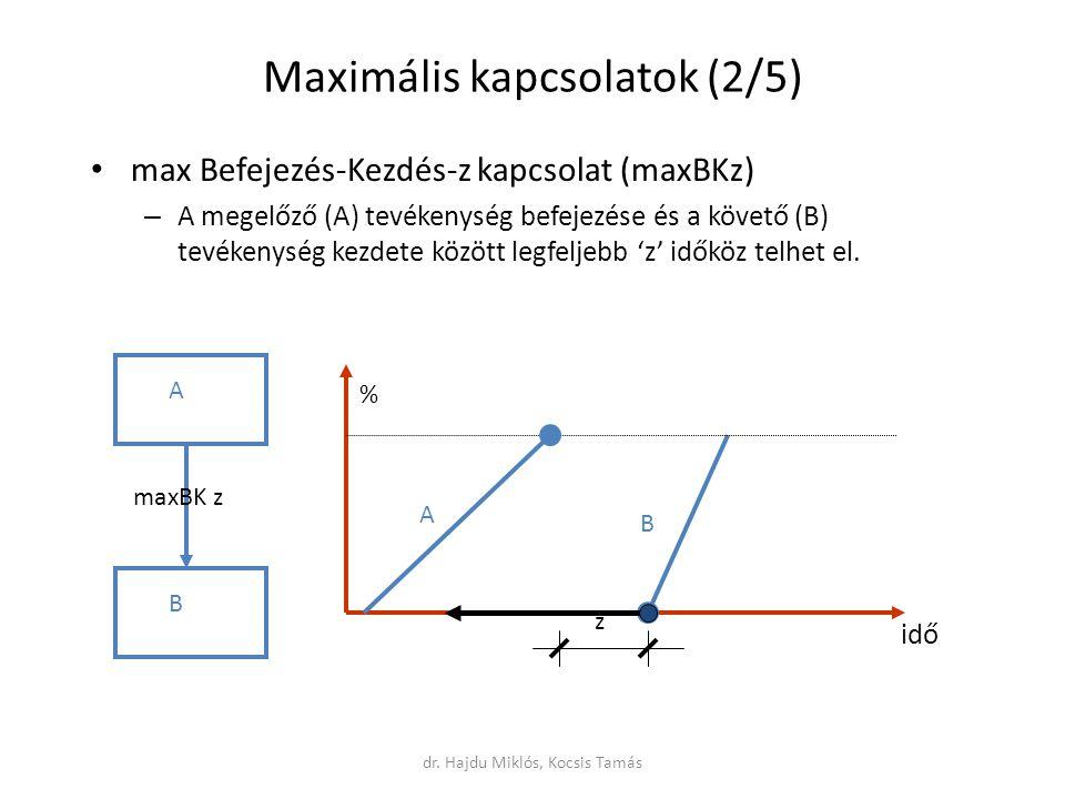 Maximális kapcsolatok (2/5) max Befejezés-Kezdés-z kapcsolat (maxBKz) – A megelőző (A) tevékenység befejezése és a követő (B) tevékenység kezdete között legfeljebb 'z' időköz telhet el.