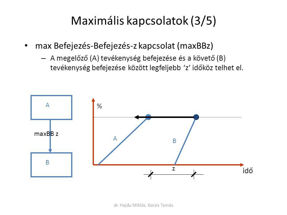 Maximális kapcsolatok (3/5) max Befejezés-Befejezés-z kapcsolat (maxBBz) – A megelőző (A) tevékenység befejezése és a követő (B) tevékenység befejezése között legfeljebb 'z' időköz telhet el.
